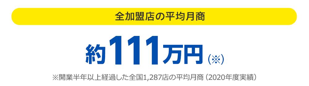 全加盟店の平均月商 平均111万円超(※) ※開業半年以上経過した全国1207店の平均月商(2019年10月調べ)